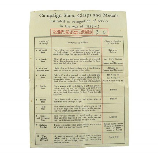 additional image for WW2 ARMY COUNCIL Medal Box Transmittal Slip Paperwork