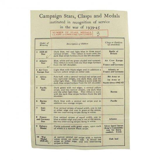 additional image for WW2 TRANSPORT (Merchant Navy) Medal Box Transmittal Slip Paperwork