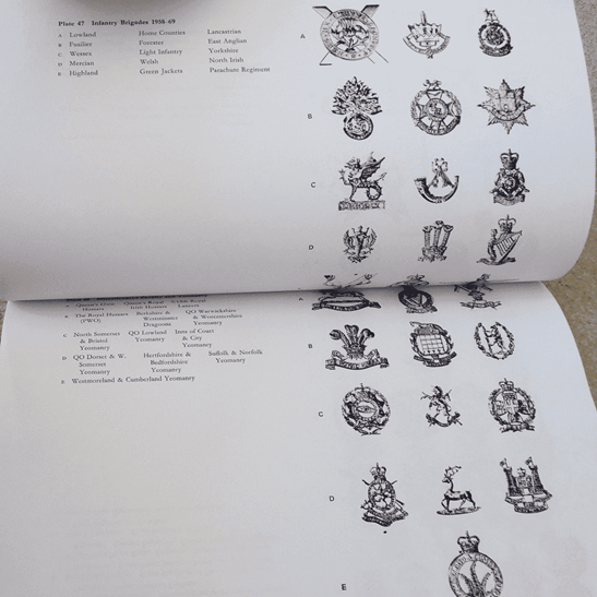 additional image for WW1 & WW2 750+ British Army Cap Badge Collectors Identification Reference Guide Book